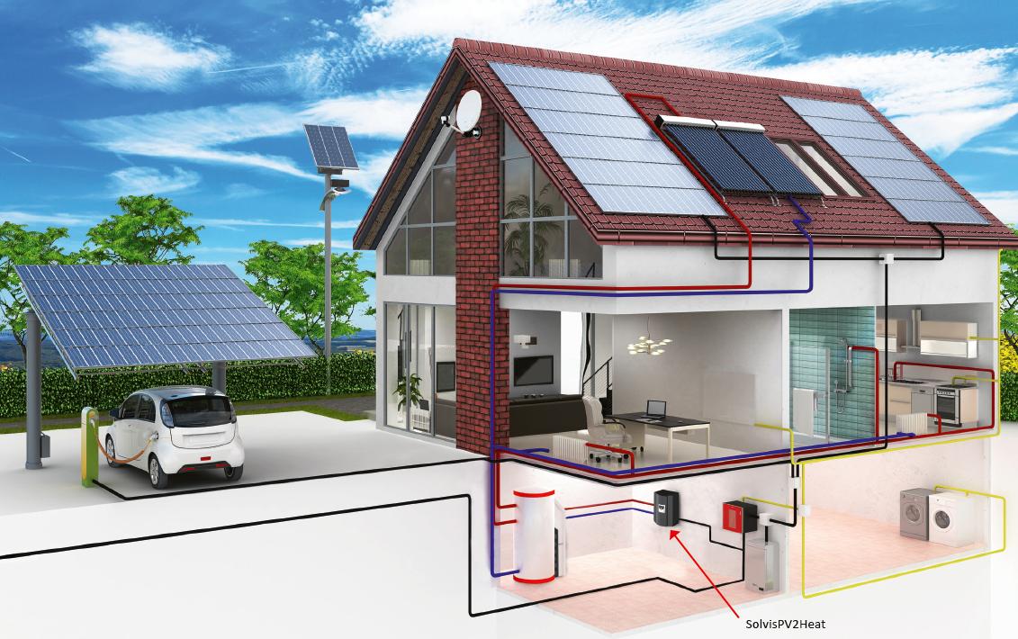 Photovoltaik - mit SolvisPV2Heat Überschüsse für die Wärmegewinnung nutzen